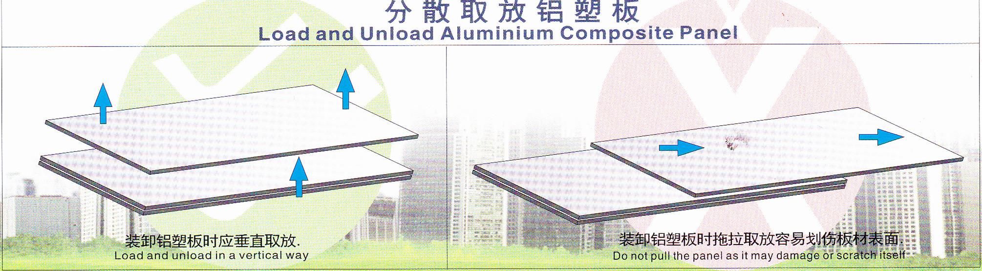 Cargar y descargar panel compuesto de aluminio.jpg